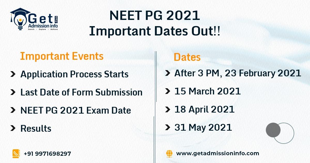 neet pg 2021 important dates