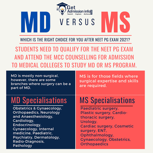 md vs ms mcc counselling